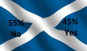 The Scottish Referendum